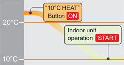 Режим 10ºC HEAT